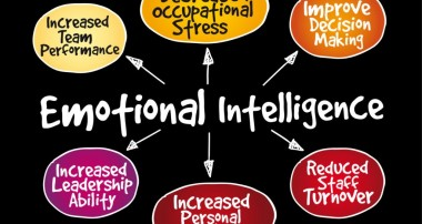 Why Teaching Emotional Intelligence to Students is Important in Our Education System?